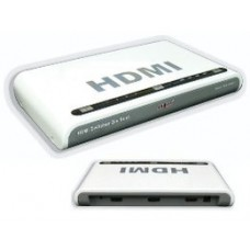 ABtUS AVS-HDMI21